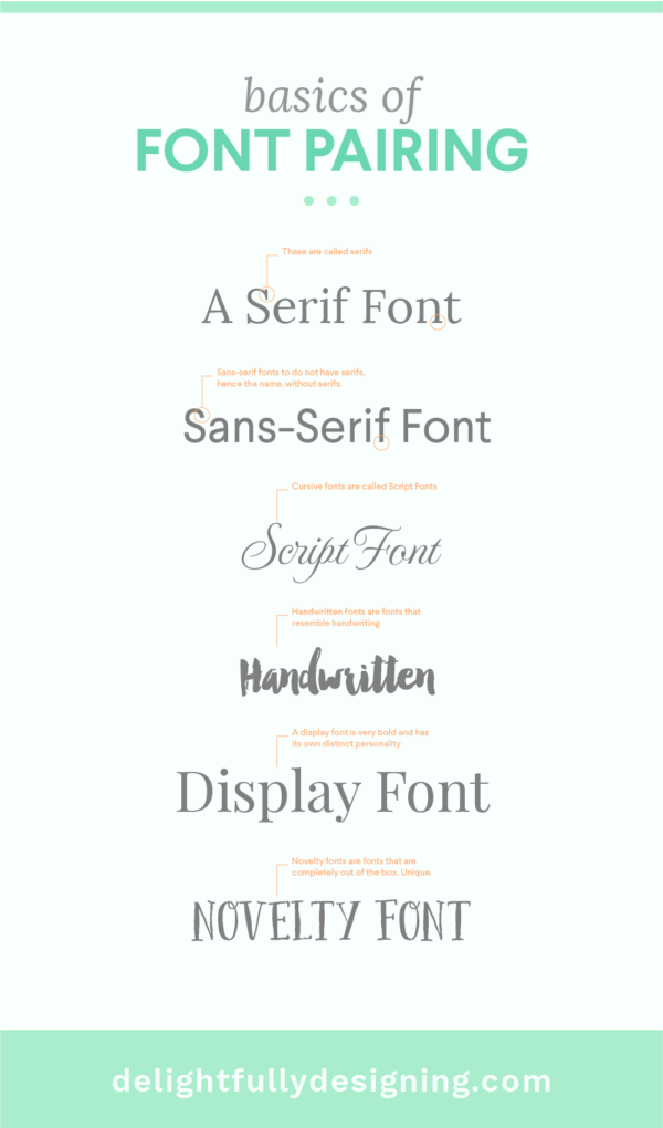 font pairings, font pairing, how to pair fonts, using fonts for your brand, branding, branding with fonts, what fonts to use